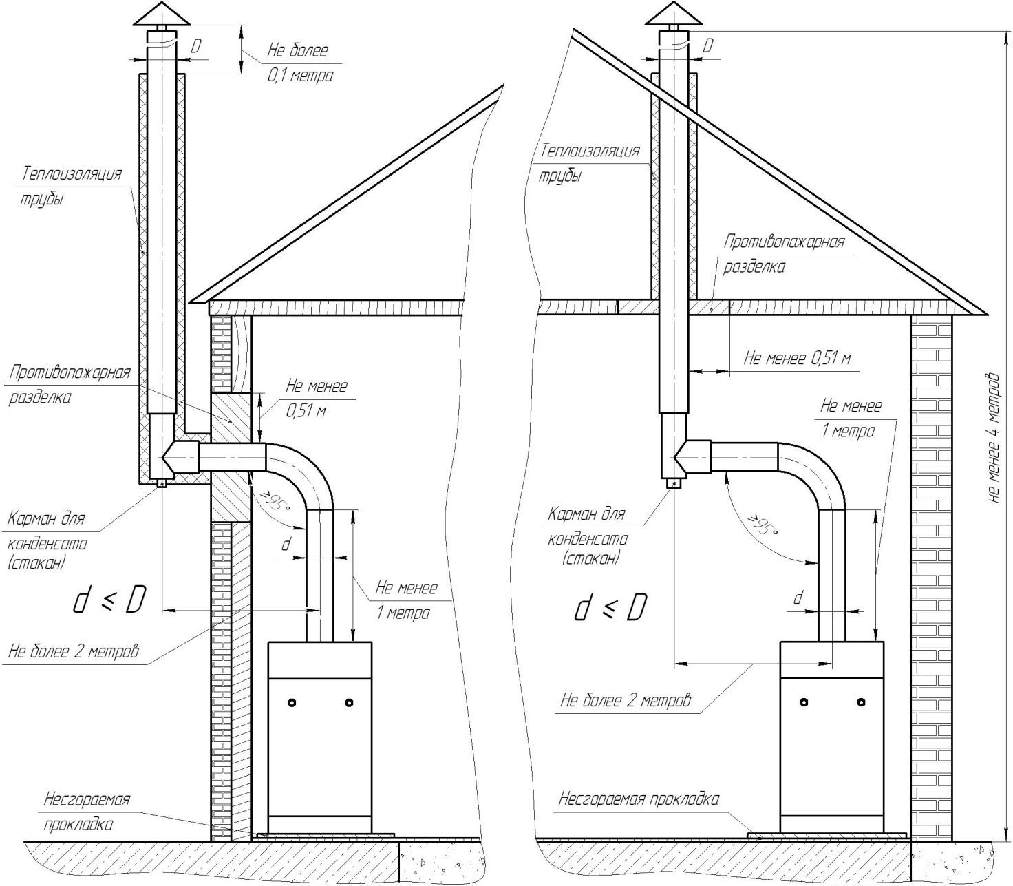 схема отопительных труб 2 этажного дома