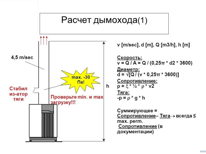 расчет диаметра дымовой трубы котельной