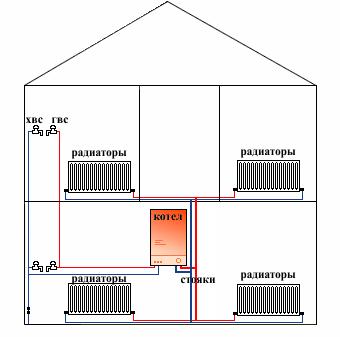 Отопление одноэтажного частного дома своими руками схема