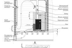 Схема установки печи в бане