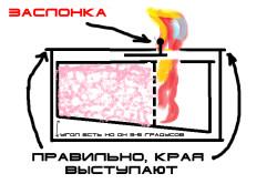 Схема биокамина