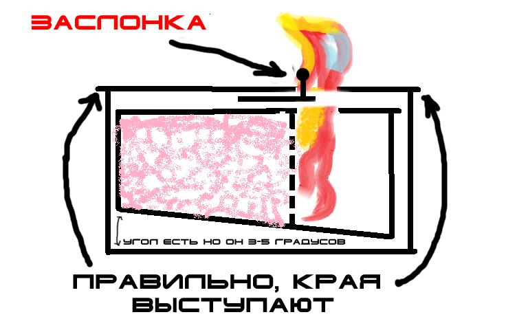 Топливный бак для биокамина своими руками