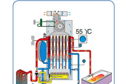 Схема монтажа газового настенного котла