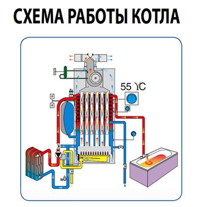 Схема монтажа газового