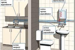 Схема горячего водоснабжения с проточным водонагревателем