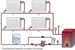 Схема разводки однотрубной системы отопления