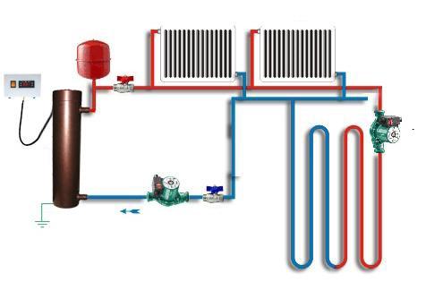 Схема системы отопления из