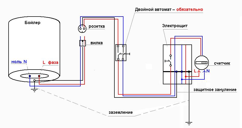 Схема подключения бойлера к