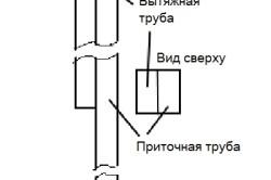Схема совмещенной вытяжки