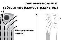 Схема тепловых потоков