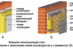 Схема внешнего утепления стен