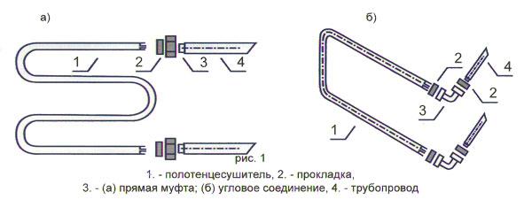 Инструкция Подключение Полотенцесушителя