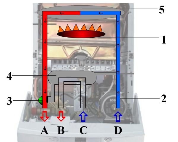 Changer chaudiere fioul par pompe a chaleur devis de for Calcul puissance pompe a chaleur piscine