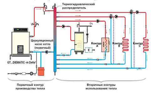 Схема подключения отопления.