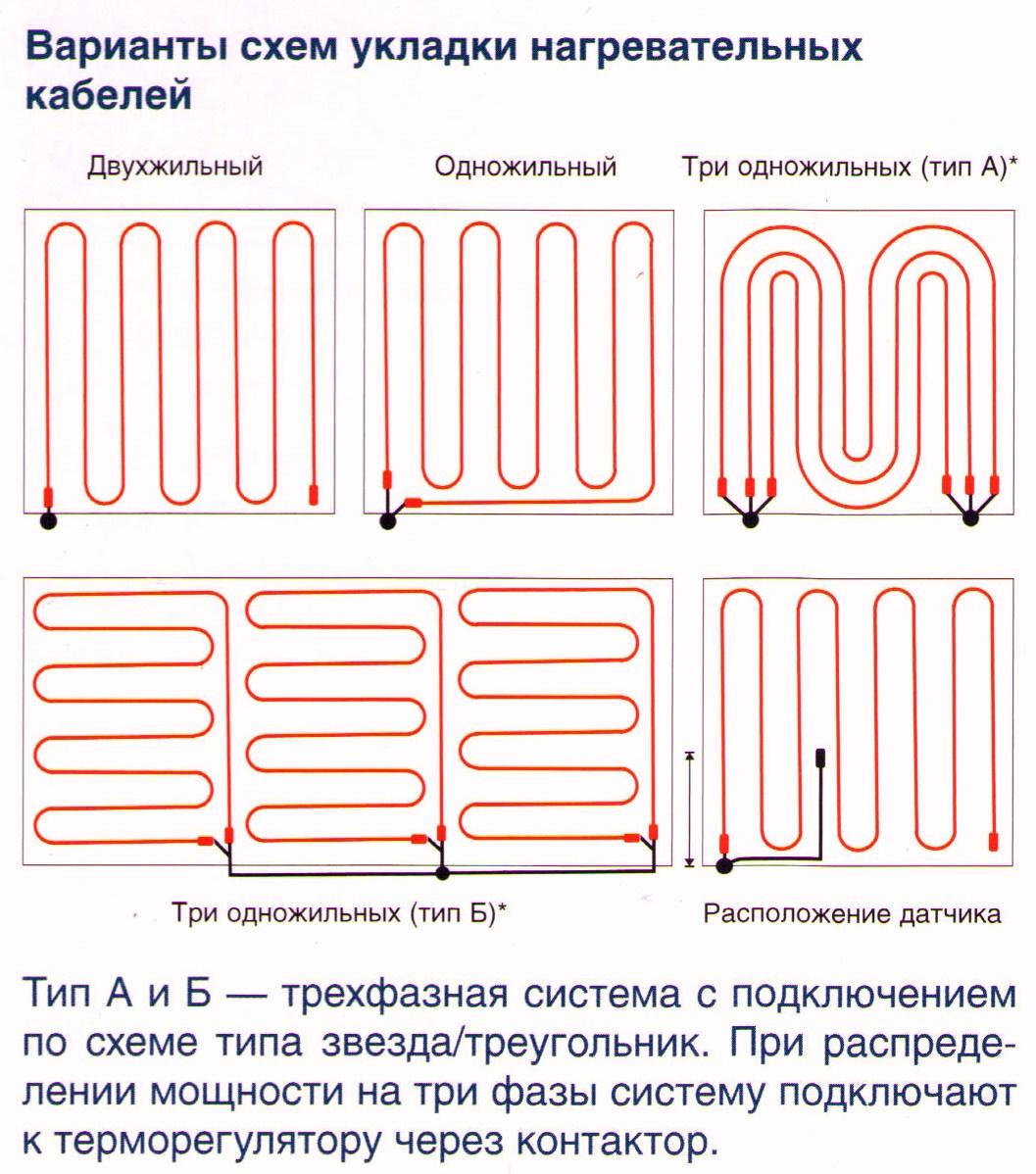 Теплые полы схема укладки труб