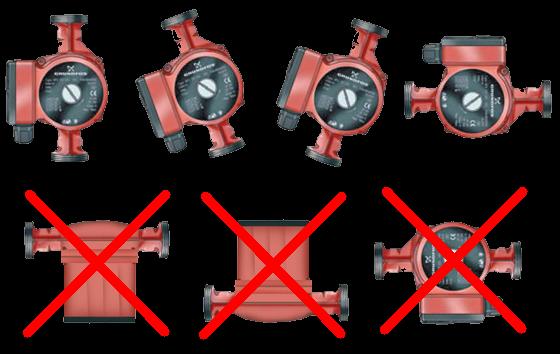 Схема правильной и неправильной установки насоса на трубопровод