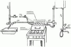 Схема установки самодельного проточного водонагревателя с многоточечным водоразбором