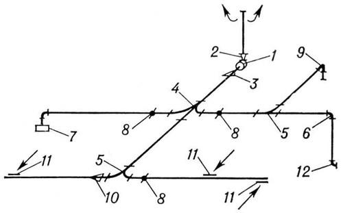 Схема сети вентиляционных