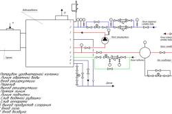 Принципиальная тепловая схема подключения водонагревателя