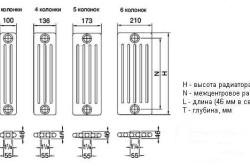 Схема разновидностей радиаторов