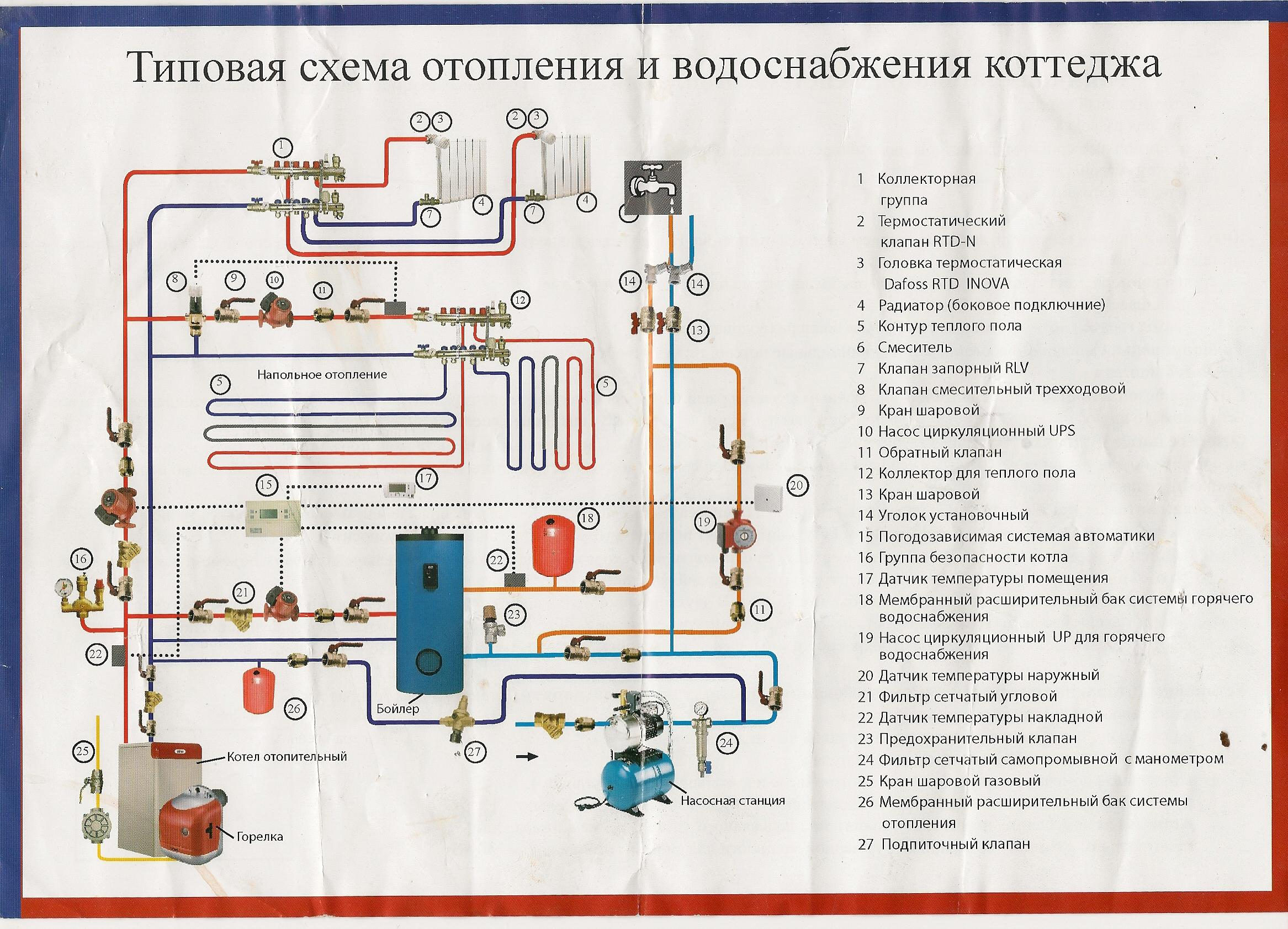 схема энергоустановки