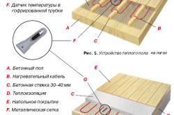Обогрев в деревянных полах