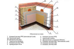 Схема утепления стен.