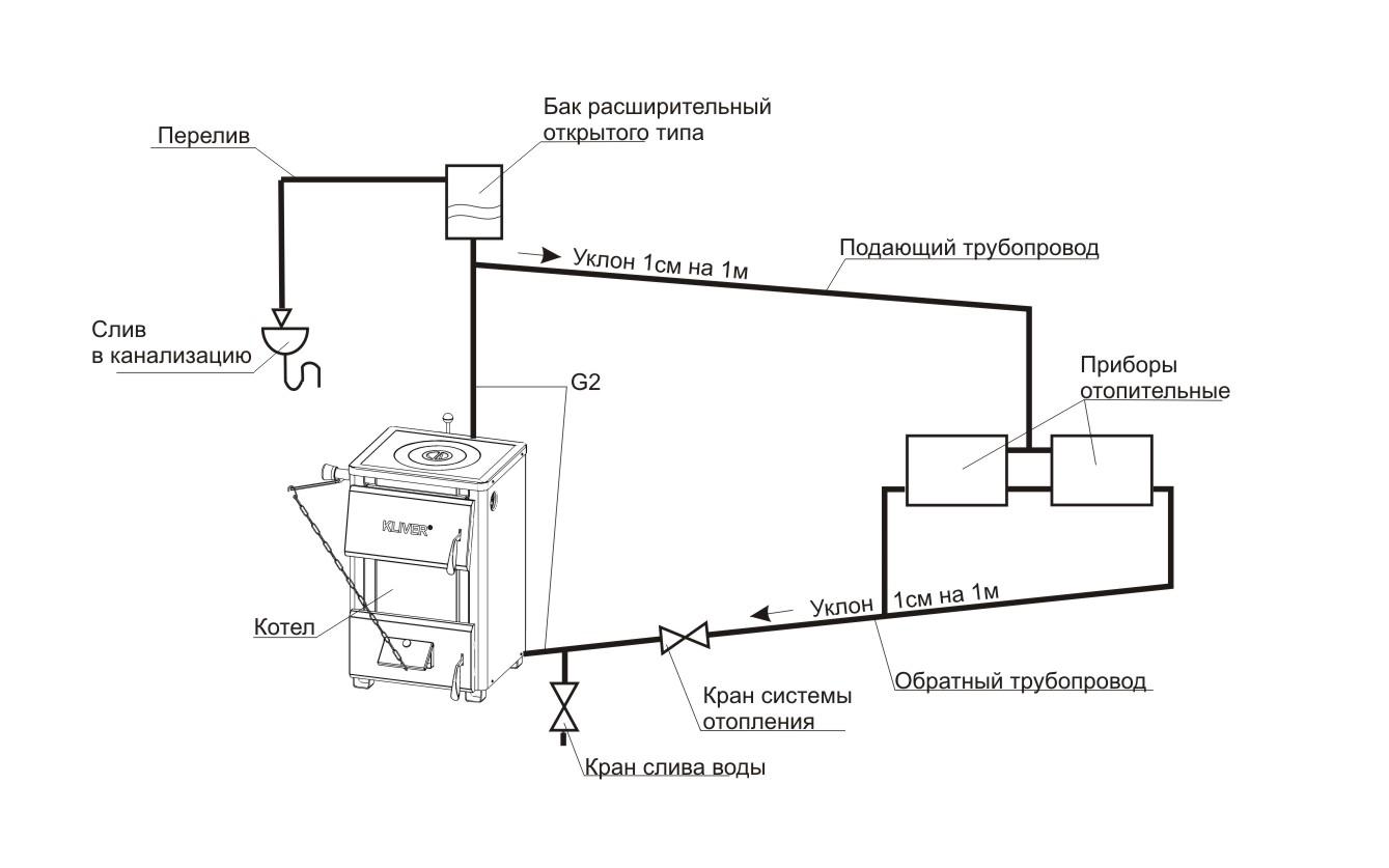 теплообменники для отопления схема установки
