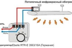 Схема подключения инфракрасного обогревателя к терморегулятору