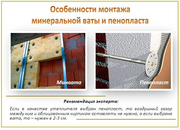 Особенности монтажа минваты и пенопласта