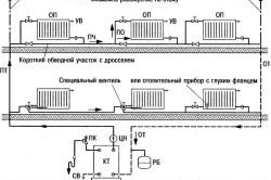 Система отопления «Ленинградка» — схема работы и монтаж.