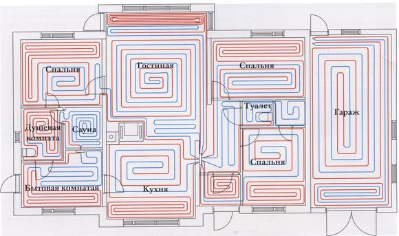 Основная схема укладки труб