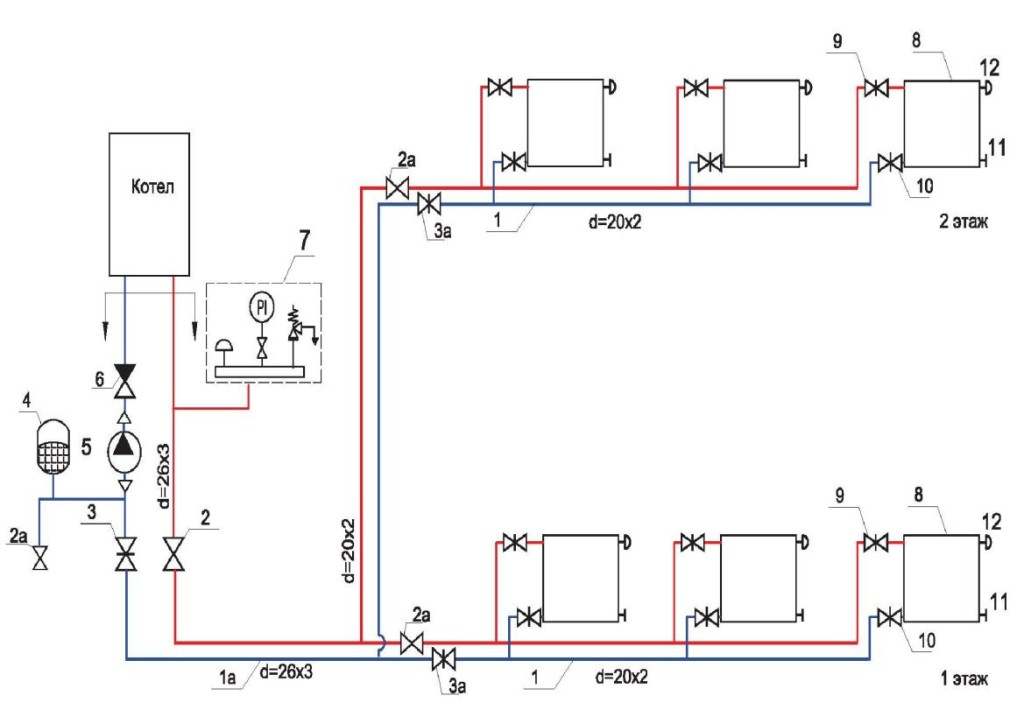 Как развести отопление в двухэтажном доме