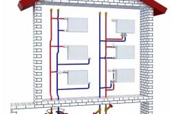 Схема подключения радиаторов отопления для частного дома.