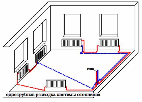 Схема разводки отопления