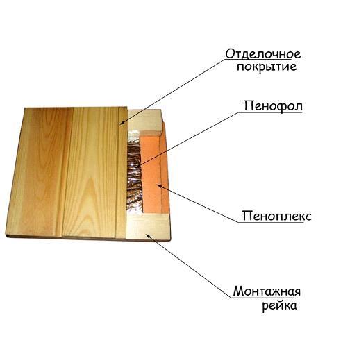 чем утепляют пол в деревянных домах фото