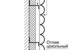Схема крепления стены сайдингом.