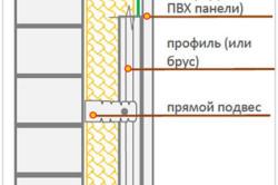 Схема теплоизоляции стен на балконе.