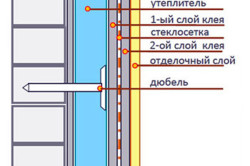 Схема утепления балкона в два слоя клея