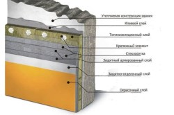 Технология утепления пенопластом. нанесение клеевой растворной смеси