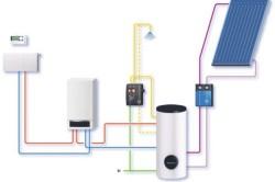 Автономное отопление квартиры в многоквартирном доме
