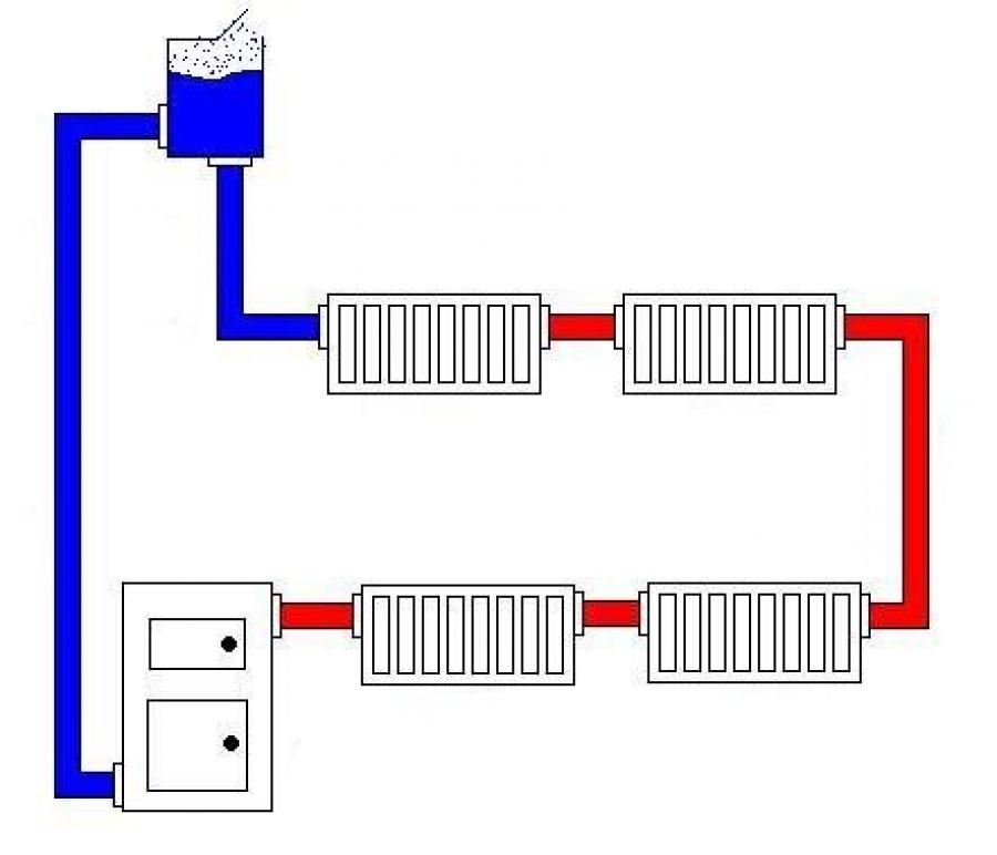 Схема системы с естественной циркуляцией воды.