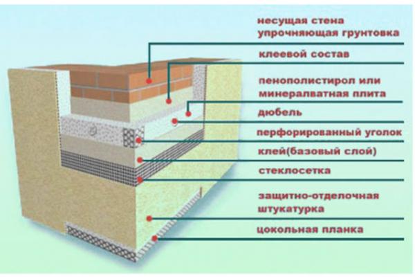 Теплоизоляции для труб подбор