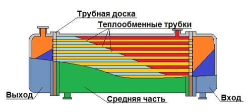 Треуголка своими руками выкройки