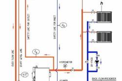 Схема отопления с расширительным баком