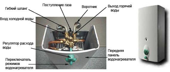 газовая колонка demrad compact инструкция