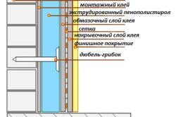 Isolation toiture mousse polyurethane faire un devis gratuit en ligne maine - Isolation mousse polyurethane prix ...