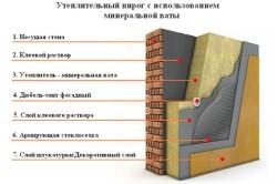 Схема утепления фасадов минеральной ватой.