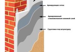 """Утепление пенополистиролом по системе """"мокрый фасад"""""""