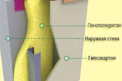 Схема утепления стен пенополиуретаном